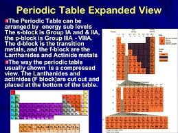 Periodic Table Larry Scheffler Lincoln High School. - ppt download