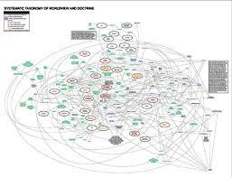 Theology Charts Biblestudying Net