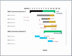 Basic Gantt Chart Template Word Gantt Chart Template Word Inspirational Gantt Chart Template