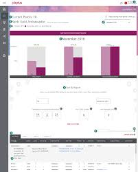 Plexus Ambassador Pay Chart Points Rank Up Page Plexus Worldwide