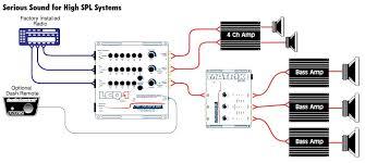car application diagrams audiocontrol spl install
