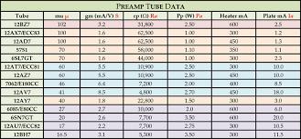 12ax7 Tube Comparison Chart Feliks Audio Elise Impressions Thread A New Start Please