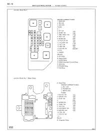 fuse box 2004 lexus es330 wiring diagram basic 2006 lexus es330 fuse box locations wiring diagram bloglexus es300 fuse box wiring diagram 2006 lexus