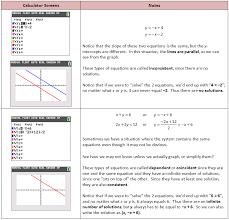 inconsistent equations dependent equations consistent equations