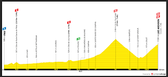 Tour de France 2021 – Stage 18 preview – Ciclismo Internacional