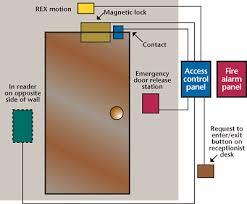 electric locking devices electromagnetic door lock wiring diagram at Fire Alarms Lock Wiring Diagram