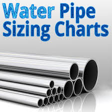 How To Determine Pipe Size