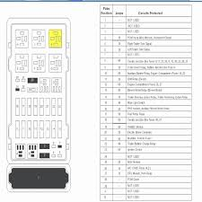 200 more 2008 ford focus fuse box diagram luxury 05 ford focus fuse 2008 ford focus fuse box diagram 200 more 2008 ford focus fuse box diagram luxury 05 ford focus fuse box photos