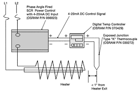 using air heaters technical data