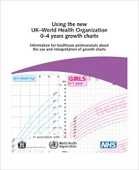 Who Baby Growth Chart Sample Baby Growth Chart 6 Free Documents In Pdf