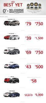 kia offers sudbury ontario used car deals sudbury ontario kia of sudbury