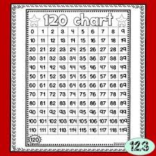 120 Chart 0 120 120 Chart Writing Numbers Counting To 120