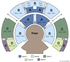 Camden Waterfront Tickets And Camden Waterfront Seating