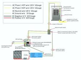 receptacle wiring diagram luxury range plug amp transfer switch 50 how to wire a amp outlet wiring diagram also 50 rv plug menards