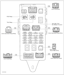 lexus es330 fuse box diagram wiring diagram fuse box diagram 96 lexus gs300 wiring diagram expert lexus es330 fuse box diagram