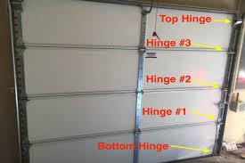 important parts of a garage door the hinge