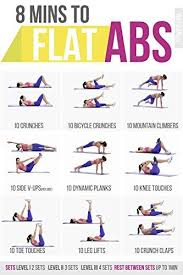 Six Pack Abs Workout Chart Fitwirrs Six Pack Abs 8 Minute Workout Poster 11 X 17