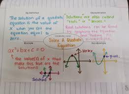 solve a quadratic equation frayer model