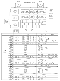 isuzu npr hd fuse box diagram isuzu wiring diagrams online