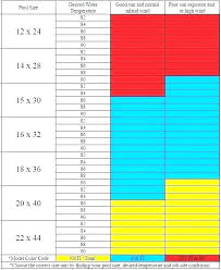 Pool Pump Size Chart Greatwallptc Info