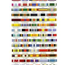 us army awards and decorations navy contemporary for ribbons chart
