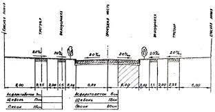 Проектирование участка улицы Методические указания по выполнению  Используя определенные в р 6 размеры поперечного профиля наносят на плане соответствующие продольные линии разграничивающие элементы улицы