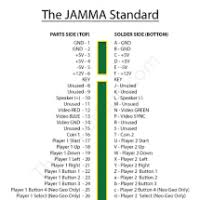 jamma wiring guide yondo tech jamma harness pins at Jamma Wiring Harness