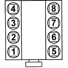 7 5 4 triton firing order engine diagram 7 5 4 triton firing order