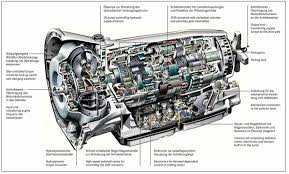 BMW Convertible bmw transmission types : Why The Future Is The Automatic Transmission