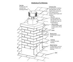 chimney diagram inspecting fireplace gas anatomy wood victorian anatomy of fireplace