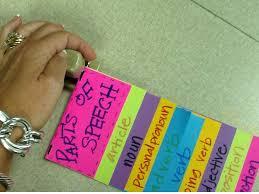 Parts Of Speech Flip Chart Make A Parts Of Speech Flip Chart English Showme