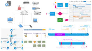 Microsoft Visio Create Simple And Complex Diagrams In Microsoft Visio