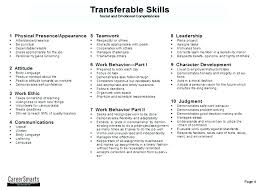 Soft Skills For Resume Awesome 223 Soft Skill Trainer Soft Skills Resume In Transferable Trainer