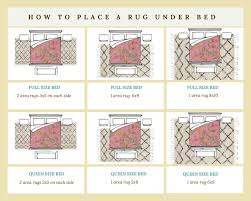 rug under bed large size of placement bedroom rugs bath beyond