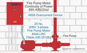 Nec Rules For Fire Pumps Ec M