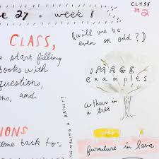 Class Agendas Elise Winn A Fragment Of Our Agenda For Class Today Im