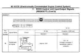 rb26dett wiring diagram vacuum diagram \u2022 free wiring diagrams r33 wiring loom diagram at R33 Wiring Diagram