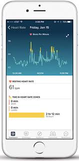 Fit Treadmill Score Chart 6 Ways Continuous Heart Rate Tracking Gets You Closer To