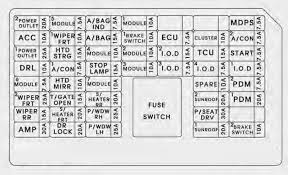 2014 Focus Fuse Box Diagram 2014 IS250 Fuse Diagram