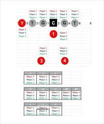 2019 Nfl Depth Chart Excel Offensive Depth Chart Template Football Jennifermccall Me
