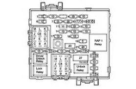 similiar chevy tahoe layout keywords 2002 chevy tahoe engine diagram 2002 chevy tahoe engine diagram