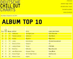 Charts Single Deutschland Top 10 Singles Deutschland Top 10 Germany Tours For Singles