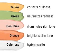 Colour Correcting Makeup Chart Saubhaya Makeup