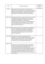 Образец заполнения отчета по педагогической практике  Отчет по педагогической практике образец заполнения отчета по педагогической практике