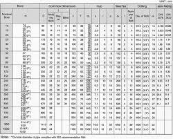 Pn16 Flange Chart