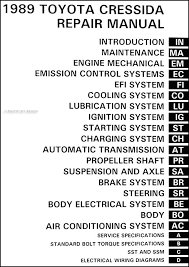 1989 toyota cressida repair shop manual original