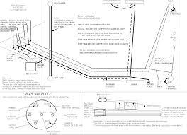 curtis 7 way wiring diagram explore wiring diagram on the net • 7 pin trailer connector wiring diagram breakaway wiring 7 pin trailer wiring diagram 7 way blade wiring diagram