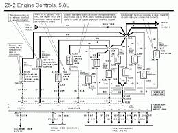 1992 ford bronco diagrams pictures, videos, and sounds 1995 Ford F 150 Wiring Diagram bronco 1995 engine controls pg 2502 gif 1995 ford f150 wiring schematic