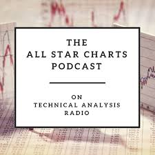 Chart Summit 2018 Review With Tom Bruni Ep 17 By Jc Parets
