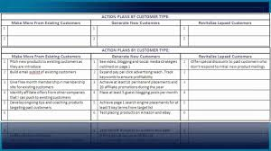 Business Analysis Templates Free Business Analysis Work Plan Template Cleavercraver 24